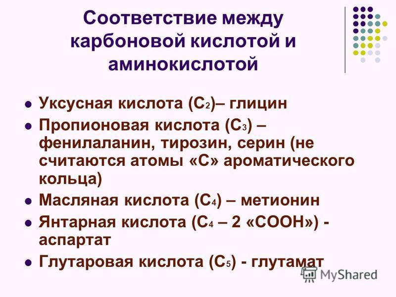 Соответствие между карбоновой кислотой и аминокислотой Уксусная кислота (С 2 )– глицин Пропионовая кислота (С 3 ) – фенилаланин, тирозин, серин (не считаются атомы «С» ароматического кольца) Масляная кислота (С 4 ) – метионин Янтарная кислота (С 4 –