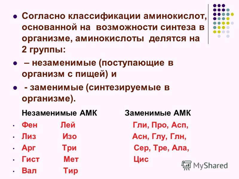 Согласно классификации аминокислот, основанной на возможности синтеза в организме, аминокислоты делятся на 2 группы: – незаменимые (поступающие в организм с пищей) и - заменимые (синтезируемые в организме). Незаменимые АМК Заменимые АМК Фен Лей Гли,