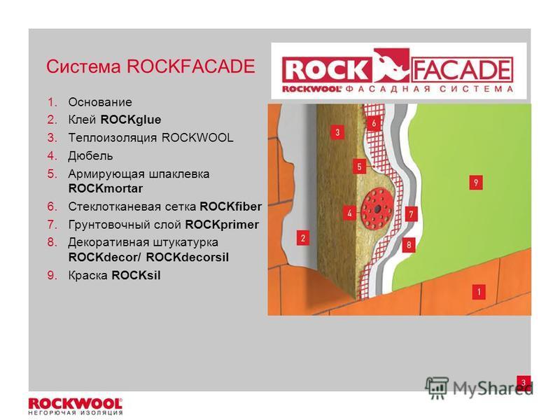 3 Система ROCKFACADE 1. Основание 2. Клей ROCKglue 3. Теплоизоляция ROCKWOOL 4. Дюбель 5. Армирующая шпаклевка ROCKmortar 6. Стеклотканевая сетка ROCKfiber 7. Грунтовочный слой ROCKprimer 8. Декоративная штукатурка ROCKdecor/ ROCKdecorsil 9. Краска R