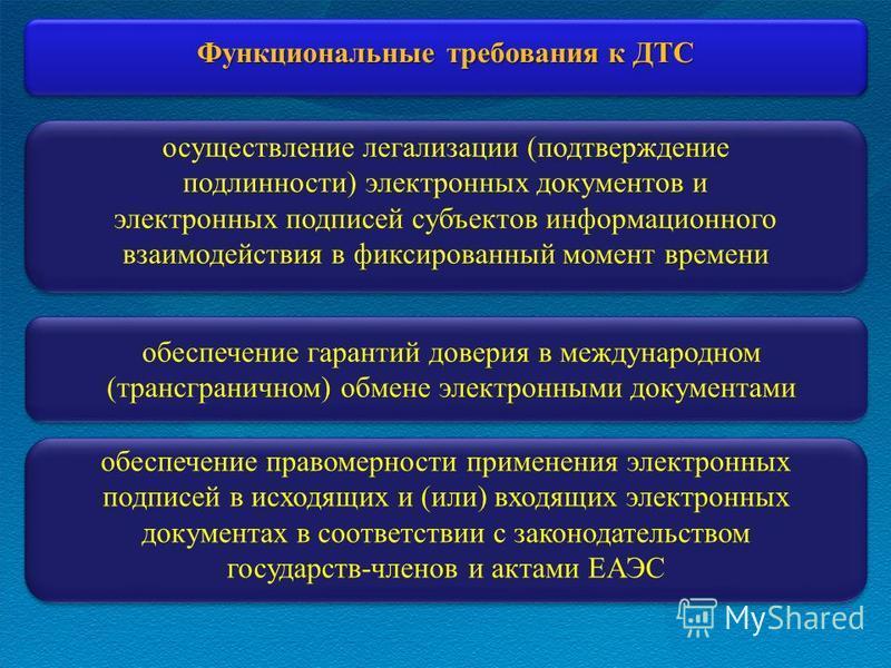 Функциональные требования к ДТС осуществление легализации (подтверждение подлинности) электронных документов и электронных подписей субъектов информационного взаимодействия в фиксированный момент времени обеспечение гарантий доверия в международном (