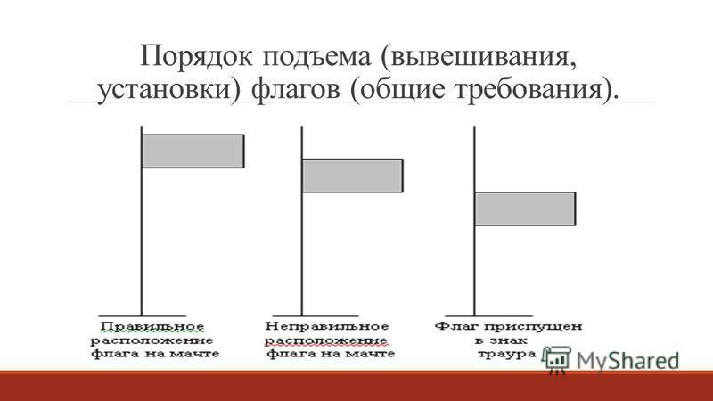 Порядок подъема (вывешивания, установки) флагов (общие требования).