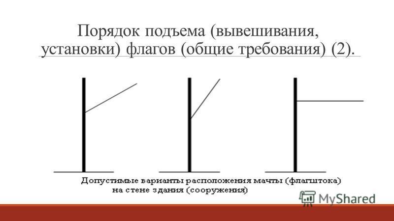 Порядок подъема (вывешивания, установки) флагов (общие требования) (2).