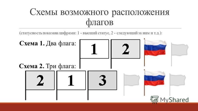 Схемы возможного расположения флагов (статусность показана цифрами: 1 - высший статус, 2 - следующий за ним и т.д.): Схема 1. Два флага: Схема 2. Три флага: