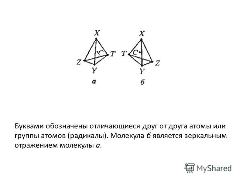 Буквами обозначены отличающиеся друг от друга атомы или группы атомов (радикалы). Молекула б является зеркальным отражением молекулы а.