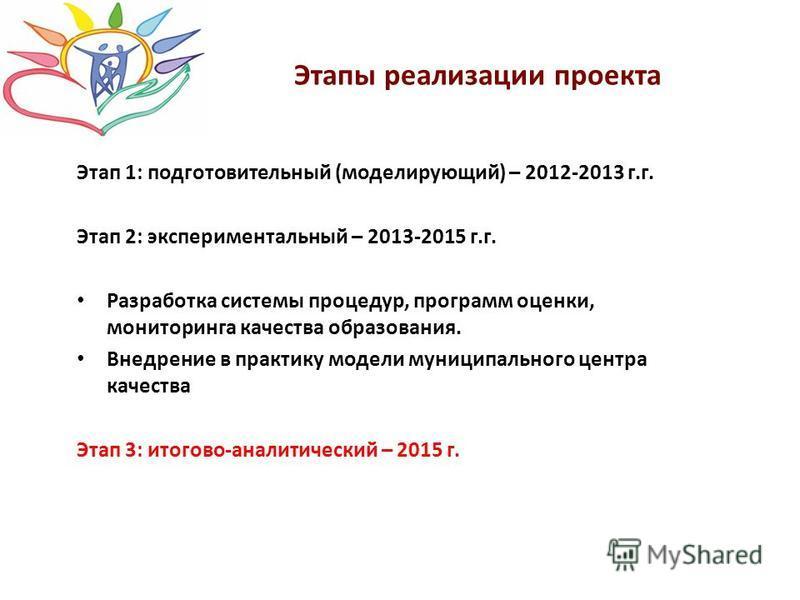 Этапы реализации проекта Этап 1: подготовительный (моделирующий) – 2012-2013 г.г. Этап 2: экспериментальный – 2013-2015 г.г. Разработка системы процедур, программ оценки, мониторинга качестввва образования. Внедрение в практику модели муниципального