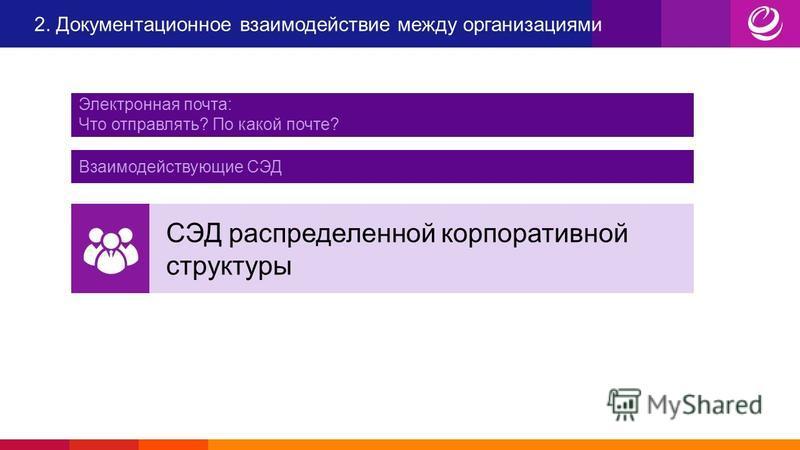 2. Документационное взаимодействие между организациями Электронная почта: Что отправлять? По какой почте? СЭД распределенной корпоративной структуры Взаимодействующие СЭД