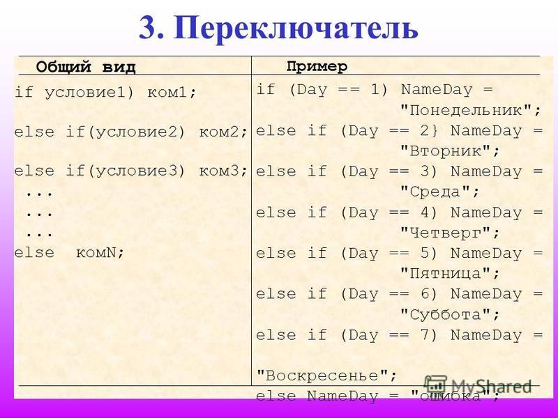 12 3. Переключатель Общий вид if условие 1) ком 1; else if(условие 2) ком 2; else if(условие 3) ком 3;... else комп; Пример if (Day = = 1) NameDay =