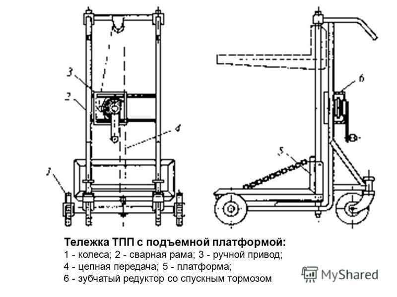 Тележка ТПП с подъемной платформой: 1 - колеса; 2 - сварная рама; 3 - ручной привод; 4 - цепная передача; 5 - платформа; 6 - зубчатый редуктор со спускным тормозом