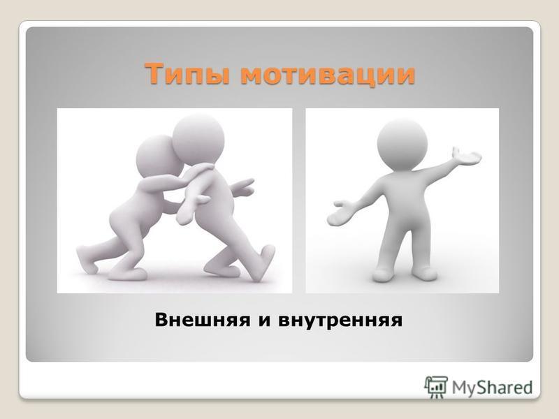 Типы мотивации Внешняя и внутренняя