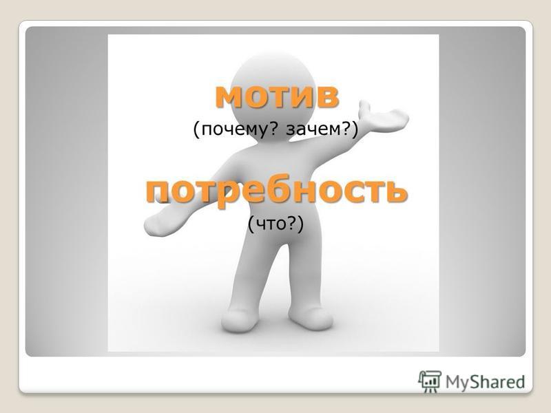 мотив (почему? зачем?)потребность (что?)