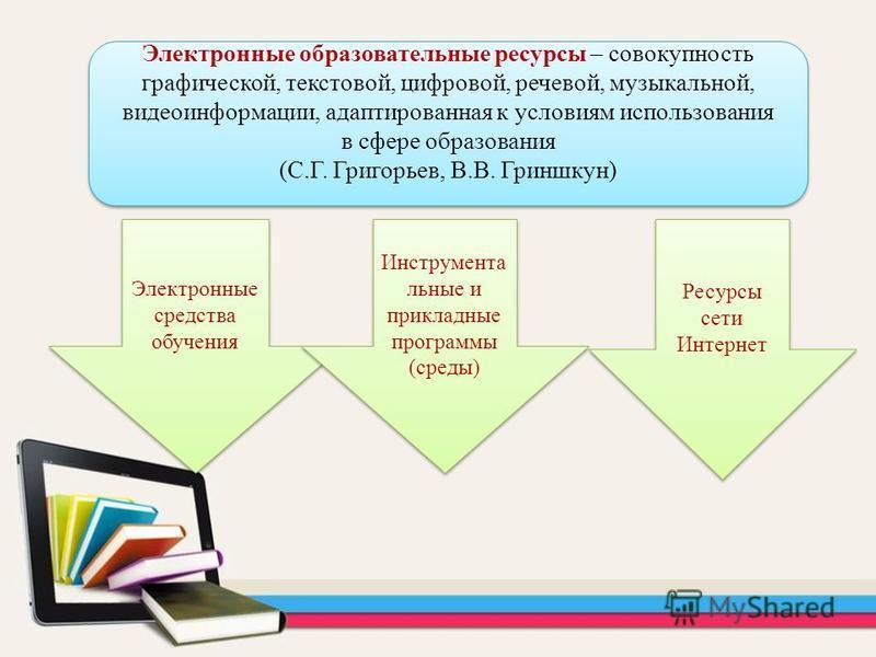 Электронные образовательные ресурсы – совокупность графической, текстовой, цифровой, речевой, музыкальной, видеоинформации, адаптированная к условиям использования в сфере образования (С.Г. Григорьев, В.В. Гриншкун) Электронные образовательные ресурс