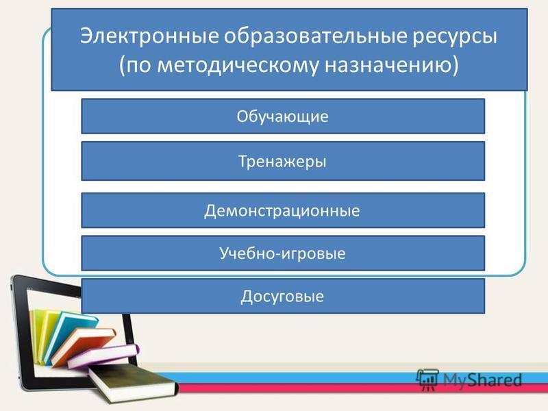 Электронные образовательные ресурсы (по методическому назначению) Обучающие Учебно-игровые Демонстрационные Тренажеры Досуговые