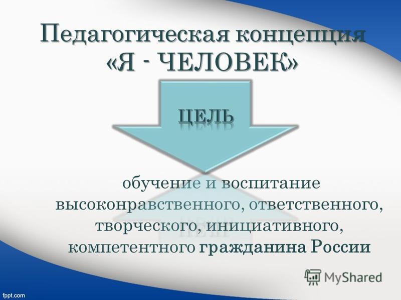 Педагогическая концепция «Я - ЧЕЛОВЕК» обучение и воспитание высоконравственного, ответственного, творческого, инициативного, компетентного гражданина России