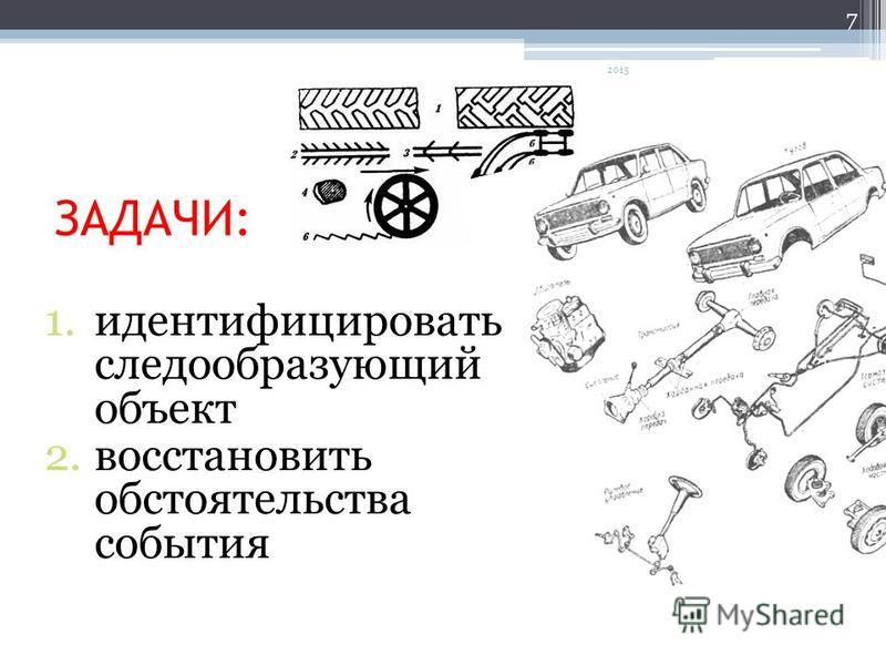 ЗАДАЧИ: 1. идентифицировать следообразующий объект 2. восстановить обстоятельства события 7 2015