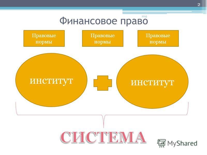 Финансовое право институт Правовые нормы 2 2015