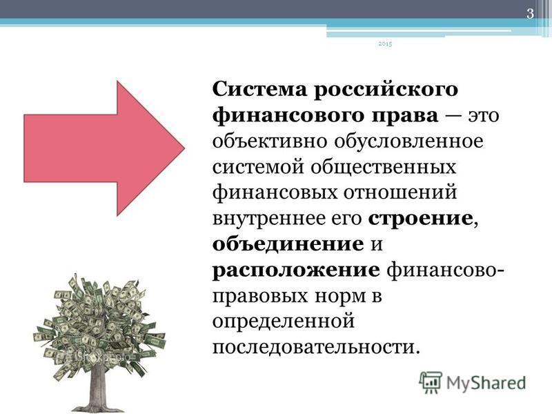Система российского финансового права это объективно обусловленное системой общественных финансовых отношений внутреннее его строение, объединение и расположение финансово- правовых норм в определенной последовательности. 3 2015
