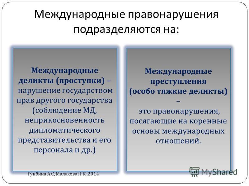 Гречко А.А. Битва за Кавказ Предисловие Уже не годы, а десятилетия
