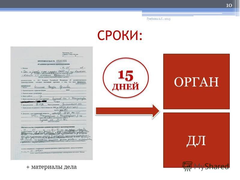 СРОКИ: Гунбина А.С., 2015 10 ОРГАН ДЛ 15 ДНЕЙ + материалы дела
