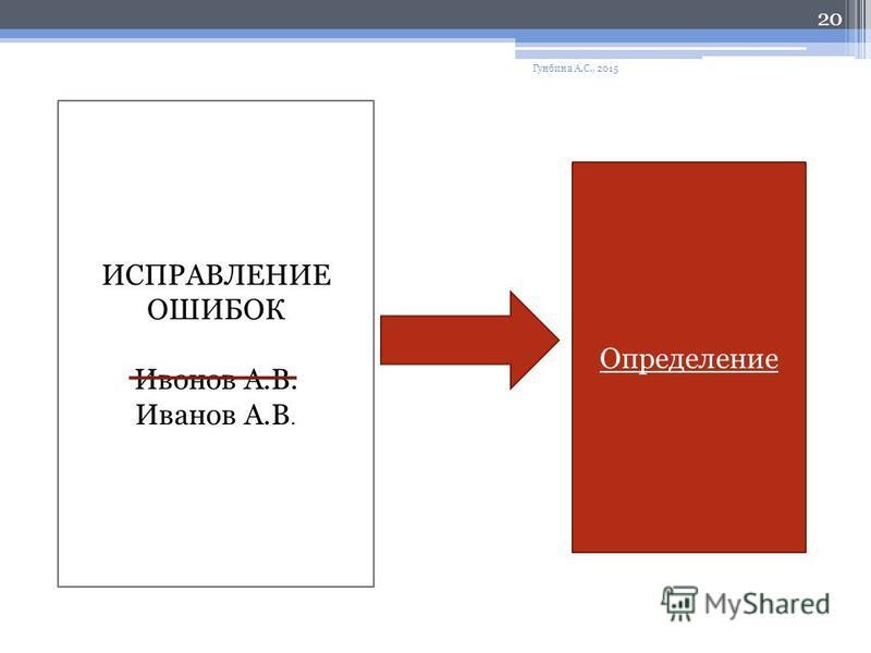 Гунбина А.С., 2015 20 ИСПРАВЛЕНИЕ ОШИБОК Ивонов А.В. Иванов А.В. Определение