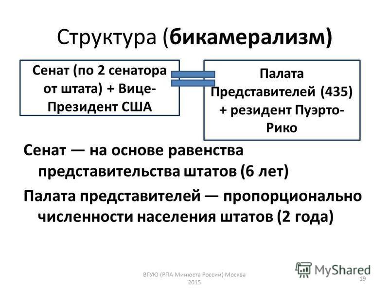 Структура (бикамерализм) Сенат на основе равенства представительства штатов (6 лет) Палата представителей пропорционально численности населения штатов (2 года) ВГУЮ (РПА Минюста России) Москва 2015 19 Сенат (по 2 сенатора от штата) + Вице- Президент