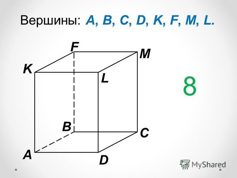 A B C D M F K L Вершины: A, B, C, D, K, F, M, L. 8