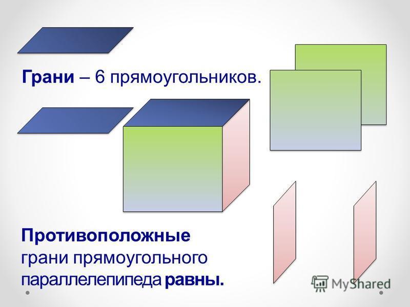 Противоположные грани прямоугольного параллелепипеда равны. Грани – 6 прямоугольников.