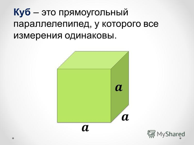 Куб – это прямоугольный параллелепипед, у которого все измерения одинаковы.
