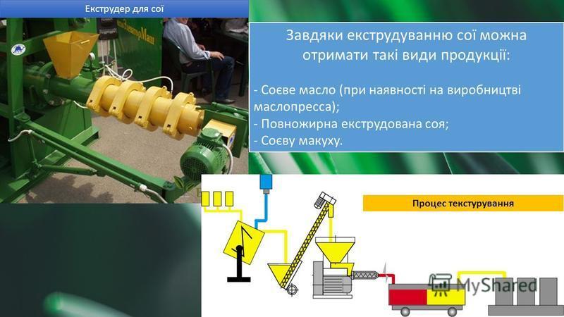 Екструдер для сої Завдяки екструдуванню сої можна отримати такі види продукції: - Соєве масло (при наявності на виробництві маслопресса); - Повножирна екструдована соя; - Соєву макуху. Процес текстурування