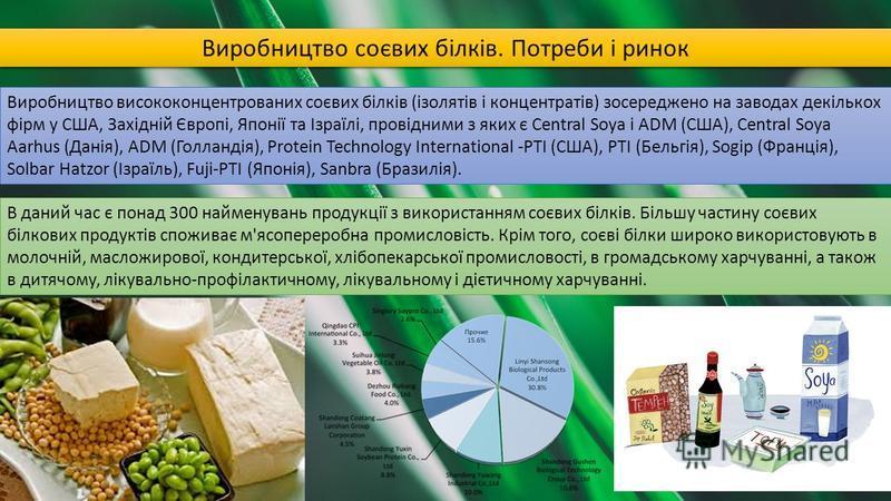Виробництво соєвих білків. Потреби і ринок Виробництво висококонцентрованих соєвих білків (ізолятів і концентратів) зосереджено на заводах декількох фірм у США, Західній Європі, Японії та Ізраїлі, провідними з яких є Central Soya і ADM (США), Central