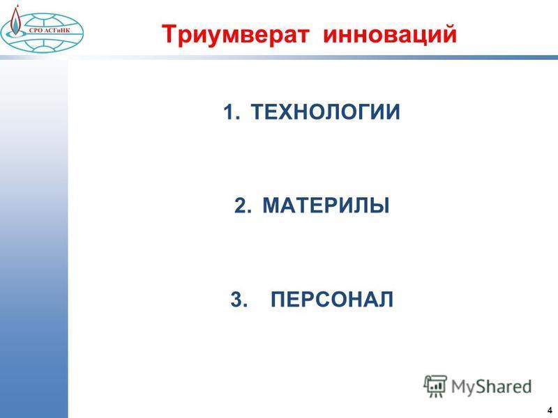 4 Триумверат инноваций 1. ТЕХНОЛОГИИ 2. МАТЕРИЛЫ 3. ПЕРСОНАЛ