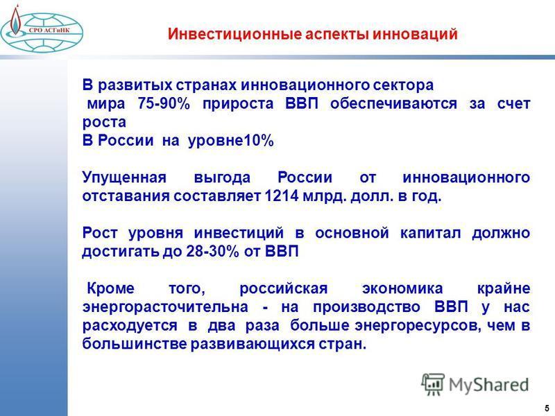 5 Инвестиционные аспекты инноваций В развитых странах инновационного сектора мира 75-90% прироста ВВП обеспечиваются за счет роста В России на уровне 10% Упущенная выгода России от инновационного отставания составляет 1214 млрд. долл. в год. Рост уро