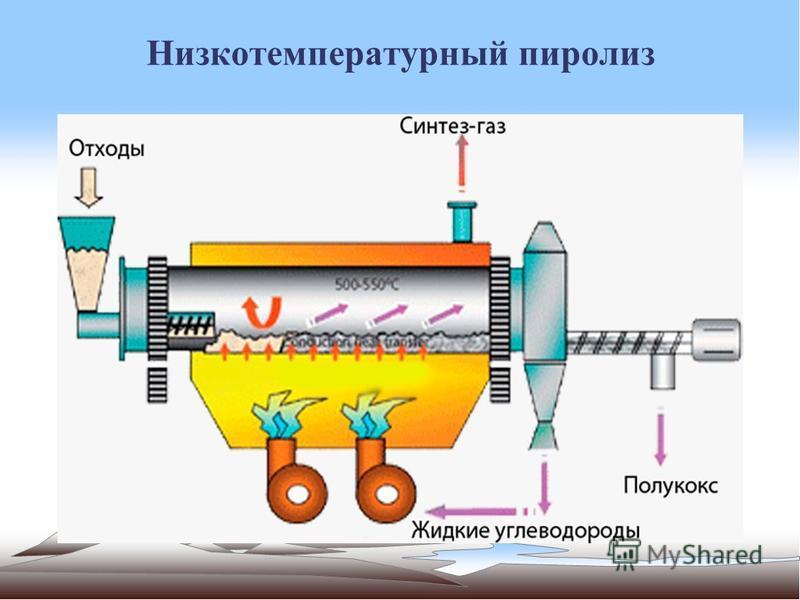Низкотемпературный пиролиз