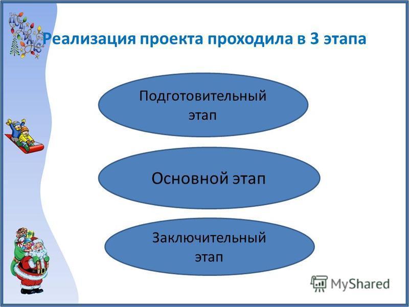 Реализация проекта проходила в 3 этапа Подготовительный этап Основной этап Заключительный этап
