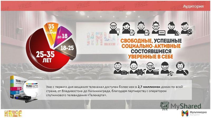Уже с первого дня вещания телеканал доступен более чем в 2,7 миллионах домах по всей стране, от Владивостока до Калининграда, благодаря партнерству с оператором спутникового телевидения «Телекарта». Аудитория