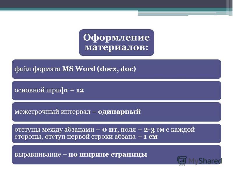 Оформление материалов: файл формата MS Word (docx, doc)основной шрифт – 12 межстрочный интервал – одинарный отступы между абзацами – 0 пт, поля – 2-3 см с каждой стороны, отступ первой строки абзаца – 1 см выравнивание – по ширине страницы
