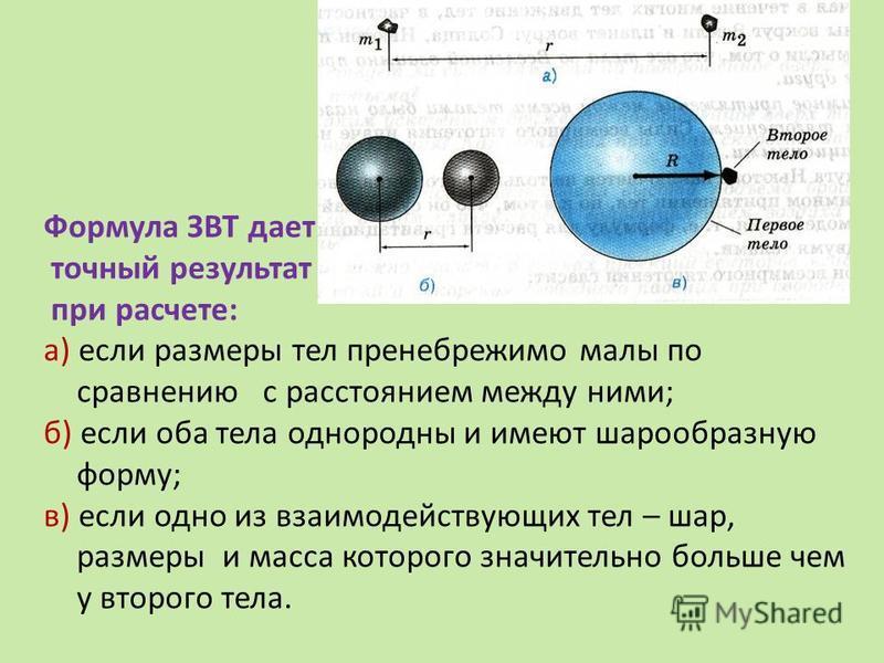 Формула ЗВТ дает точный результат при расчете: а) если размеры тел пренебрежимо малы по сравнению с расстоянием между ними; б) если оба тела однородны и имеют шарообразную форму; в) если одно из взаимодействующих тел – шар, размеры и масса которого з
