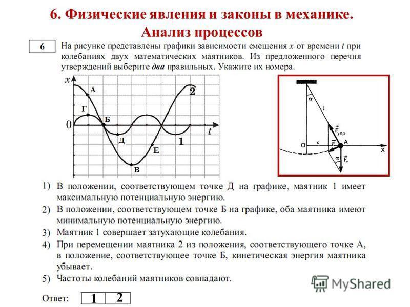 6. Физические явления и законы в механике. Анализ процессов 1 2
