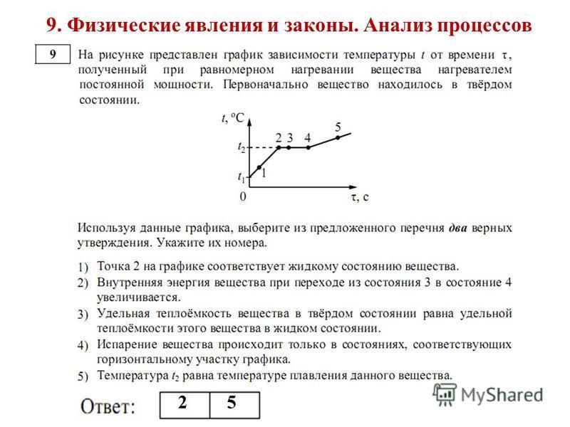 9. Физические явления и законы. Анализ процессов 25