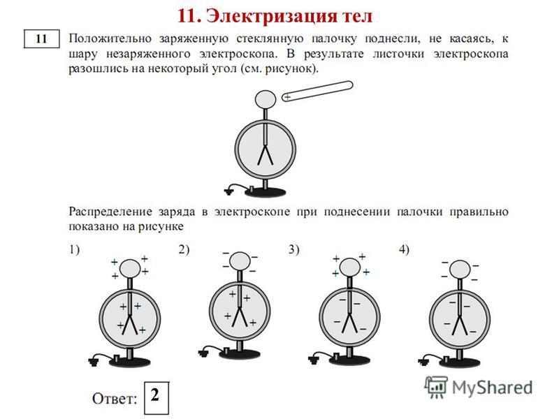 11. Электризация тел 2