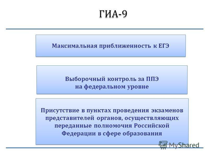 ГИА-9 Присутствие в пунктах проведения экзаменов представителей органов, осуществляющих переданные полномочия Российской Федерации в сфере образования Максимальная приближенность к ЕГЭ Выборочный контроль за ППЭ на федеральном уровне