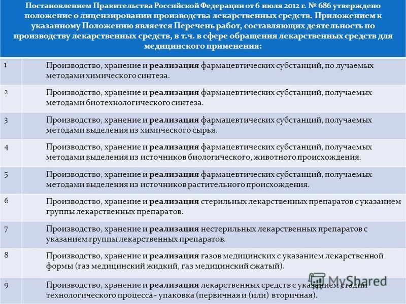 Тендер-Дон 13.12.2015 Постановлением Правительства Российской Федерации от 6 июля 2012 г. 686 утверждено положение о лицензировании производства лекарственных средств. Приложением к указанному Положению является Перечень работ, составляющих деятельно