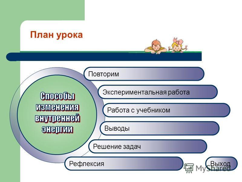 Повторим Экспериментальная работа Работа с учебником Выводы Решение задач План урока Рефлексия Выход