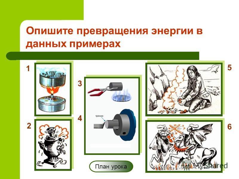 Опишите превращения энергии в данных примерах 1 2 3 3 4 5 6 План урока