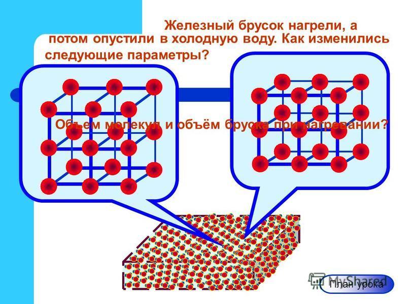 Железный брусок нагрели, а потом опустили в холодную воду. Как изменились следующие параметры? План урока Объем молекул и объём бруска при нагревании?