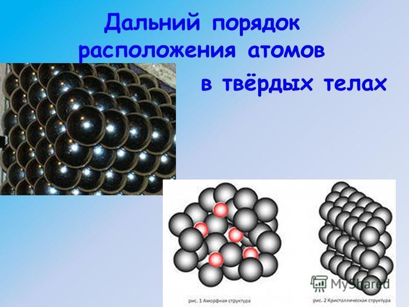 Дальний порядок расположения атомов в твёрдых телах