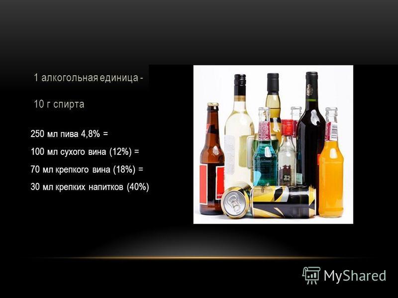 1 лакогольная единица - 10 г спирта 250 мл пива 4,8% = 100 мл сухого вина (12%) = 70 мл крепкого вина (18%) = 30 мл крепких напитков (40%)