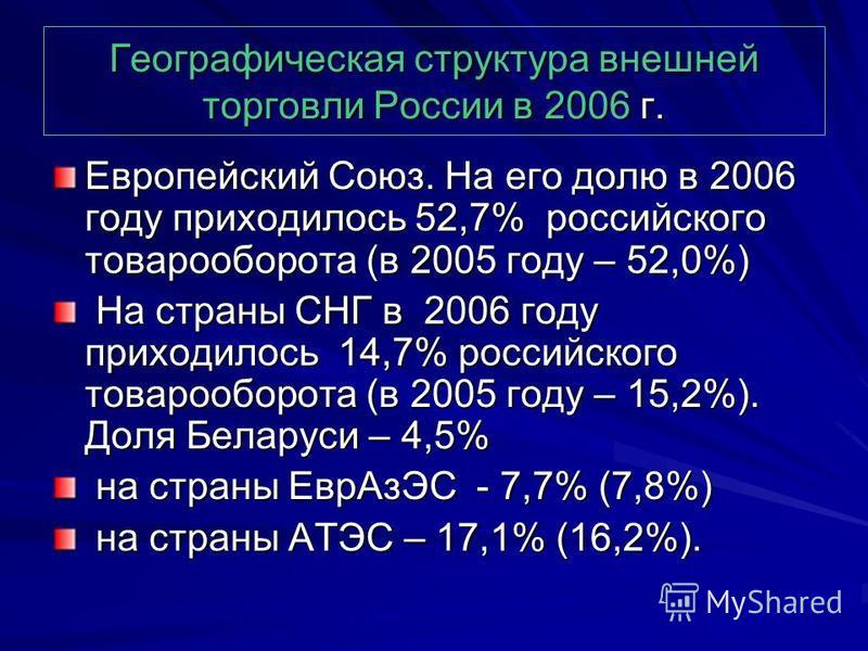 Географическая структура внешней торговли России в 2006 г. Европейский Союз. На его долю в 2006 году приходилось 52,7% российского товарооборота (в 2005 году – 52,0%) На страны СНГ в 2006 году приходилось 14,7% российского товарооборота (в 2005 году