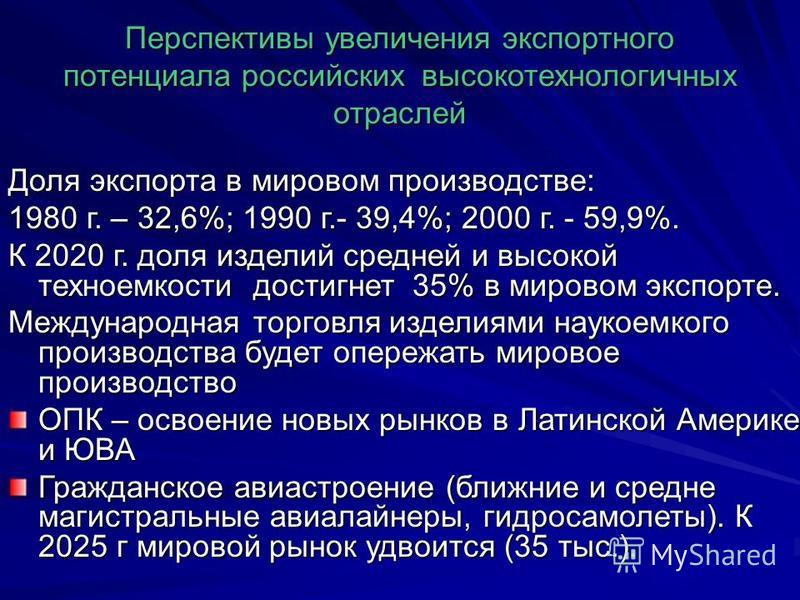 Перспективы увеличения экспортного потенциала российских высокотехнологичных отраслей Доля экспорта в мировом производстве: 1980 г. – 32,6%; 1990 г.- 39,4%; 2000 г. - 59,9%. К 2020 г. доля изделий средней и высокой техноемкости достигнет 35% в мирово
