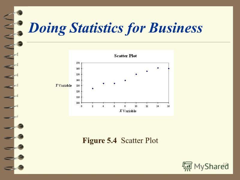 19 Doing Statistics for Business Figure 5.4 Scatter Plot