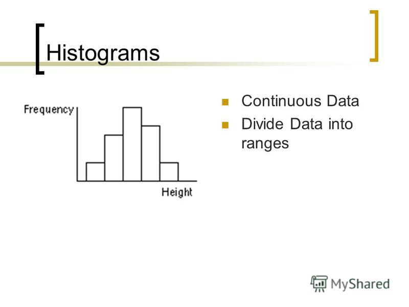 Histograms Continuous Data Divide Data into ranges